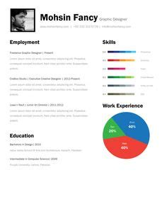 Word format resume template