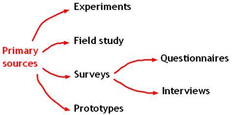 Marketing research paper pdf